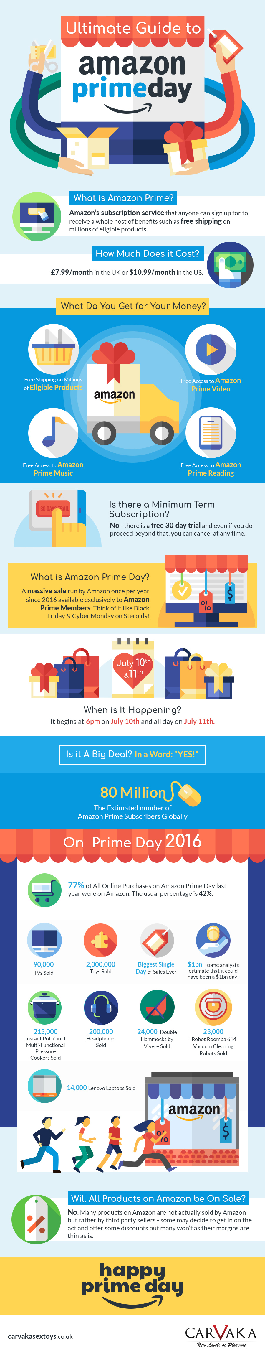 Ultimate Guide To Amazon Prime Day 365 Retail Retail News